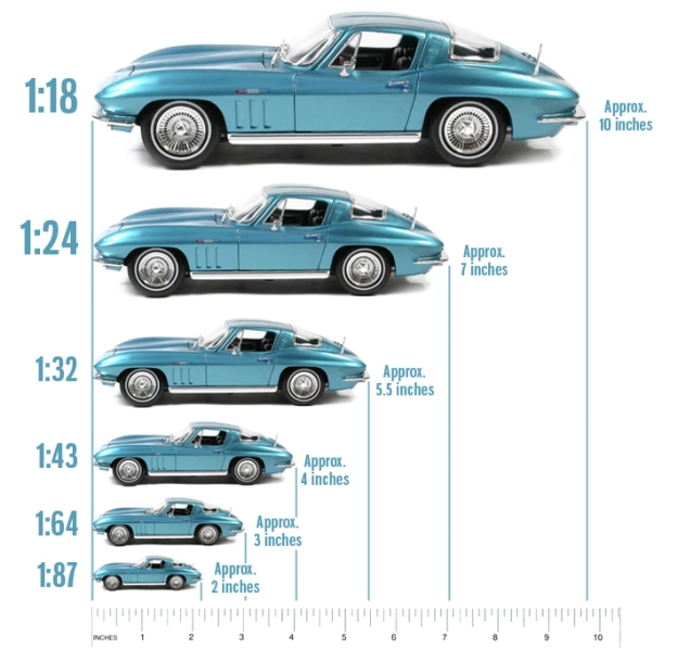 The Most Popular Die-cast Toys and Models