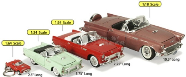 Diecast Toy Scaling for Beginner
