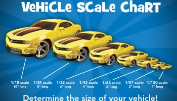 Diecast Toy Scaling For Beginner The Diecast Cars